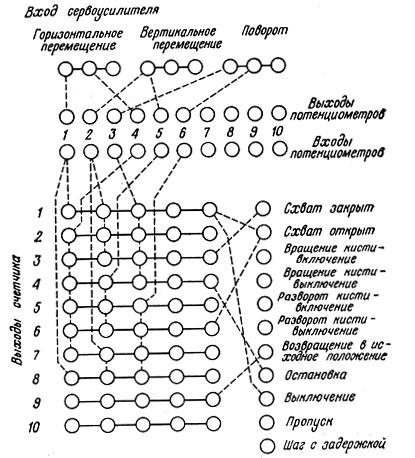 Схема соединений наборного