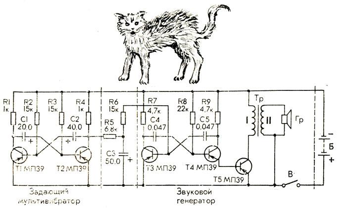 Схема 'Мяуканье кошки'