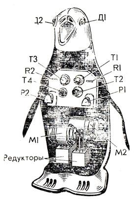 Рис. 81. Пингвин, движущийся на свет
