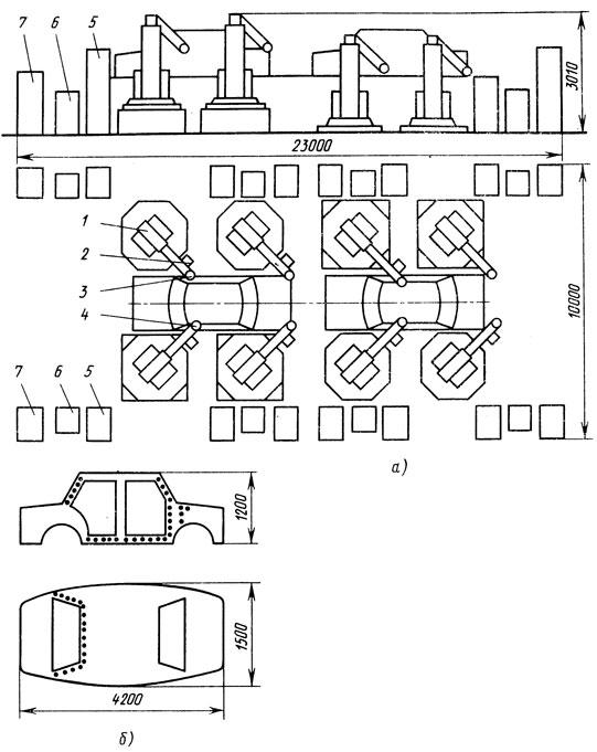 точечной сварки РТК Св-2: