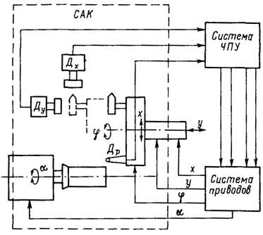 Структурно функциональная схема компьютера фото 665