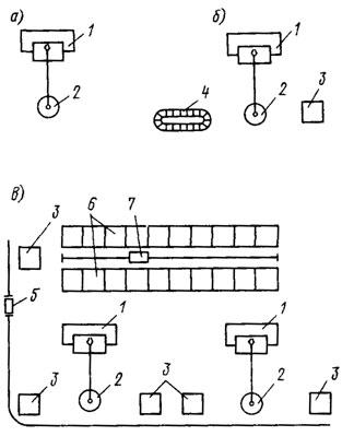 Схемы компоновок адаптивных