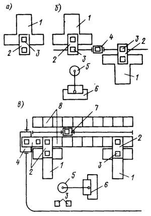 Схема компоновок адаптивных