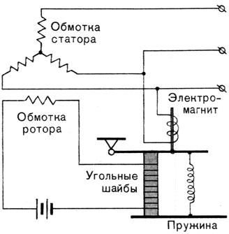 Клемма на электрических схемах