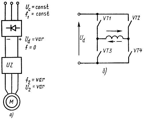 Рис. 32. Принцип частотного управления: а - схема автономного инвертора, б - схема переключения обмотки статора